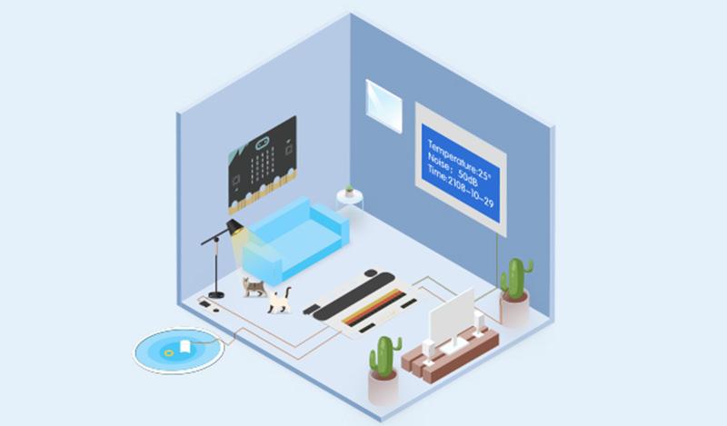 Casa Domótica con micro: bit Estancias y escenarios