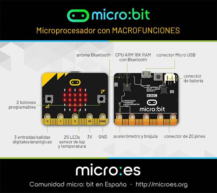 micro:bit es un pequeño microprocesador con muchas funciones