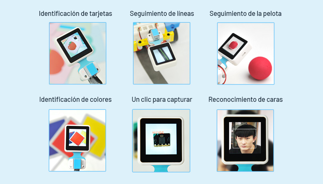 ia kit aplicaciones inteligencia artificial